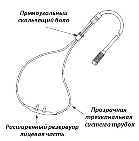 Носовая канюля для кислородного концентратора