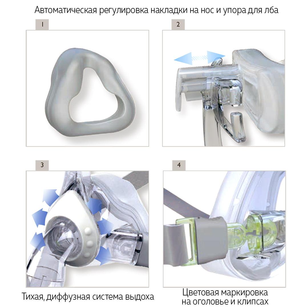 Автоматическая регулировка накладки на нос и упора для лба, тихая, диффузная система выдоха, цветовая маркировка на оголовье и клипсах