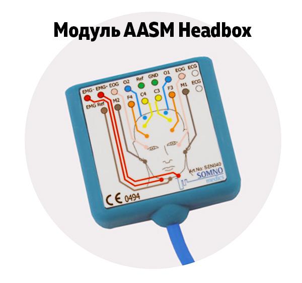 Модуль AASM HeadBox: 17-канальный модуль с 12 ЭЭГ / ЭОГ, заземлением, эталоном, постоянным сопротивлением, 2 ЭМГ